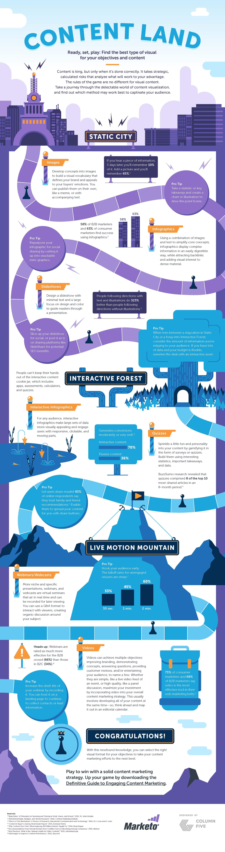 Infographics description